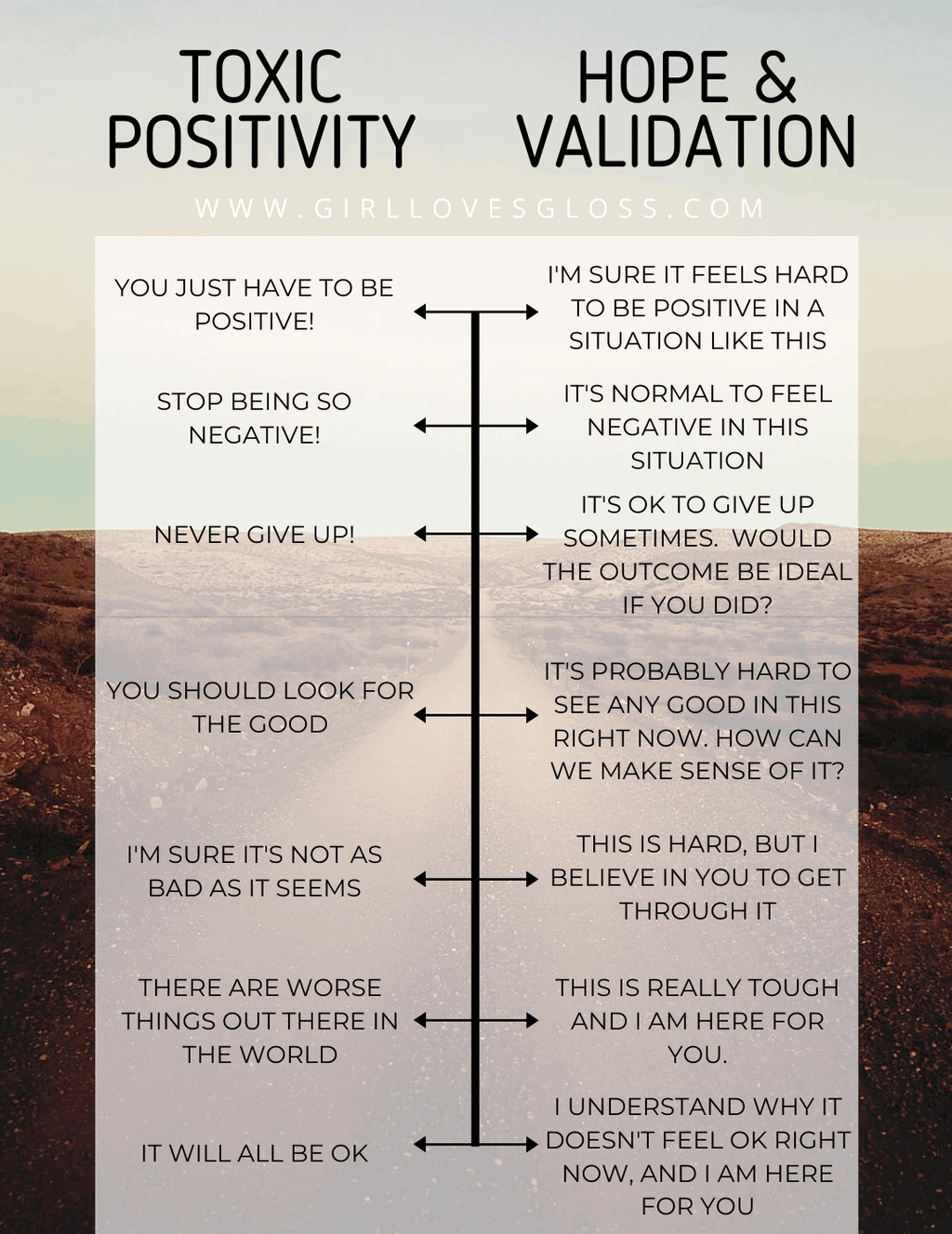 The difference between toxic positivity vs hope and validation